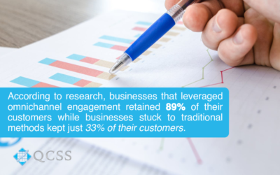 Omnichannel Approach for Higher Client Retention